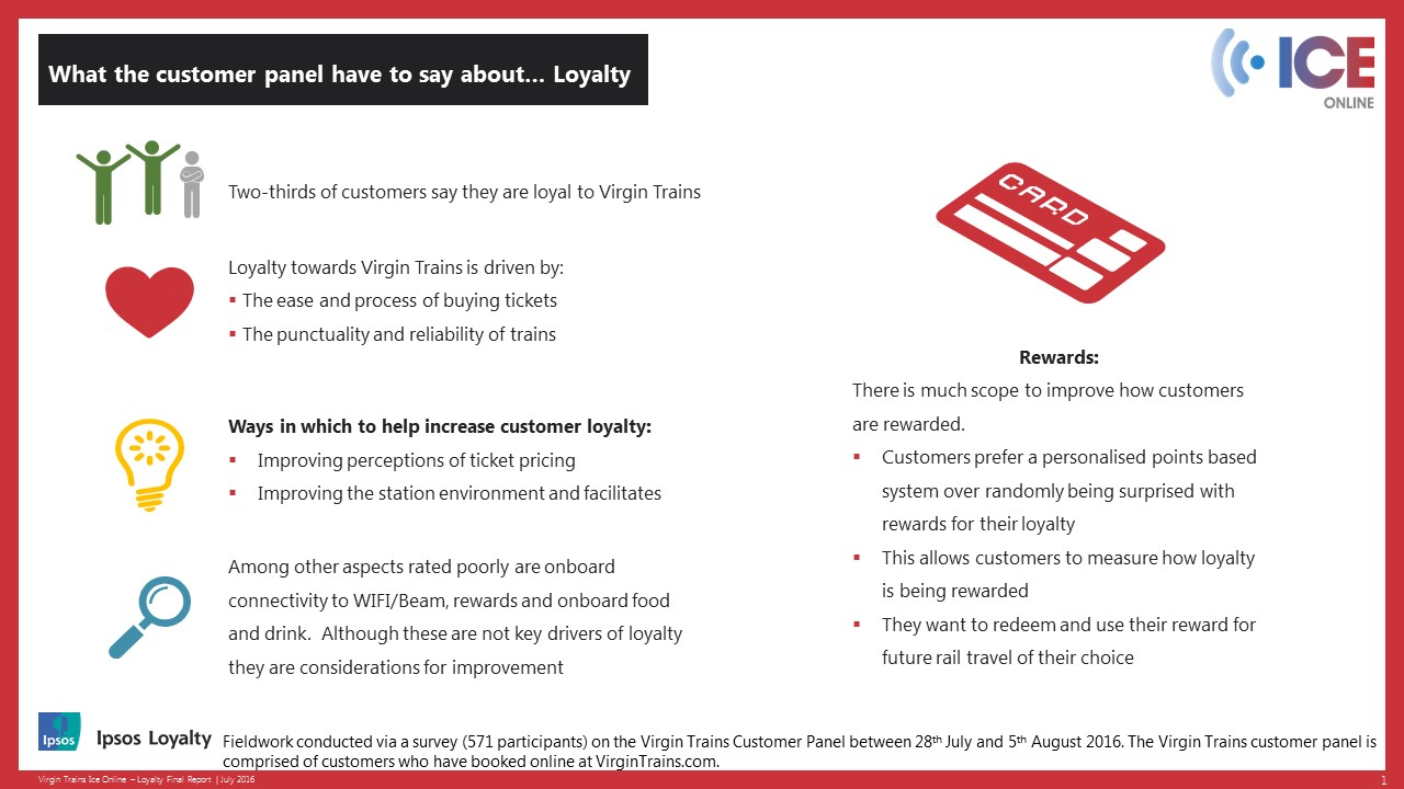 [Virgin Trains loyalty survey]
